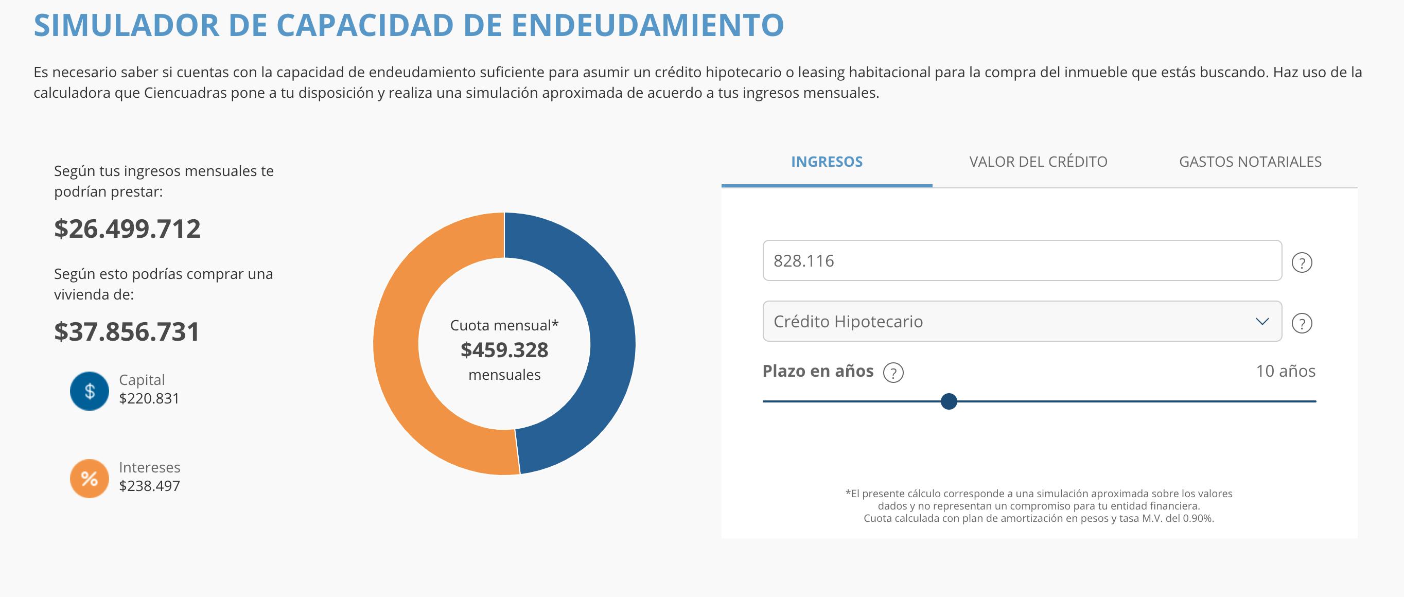 Simulador de capacidad de endeudamiento