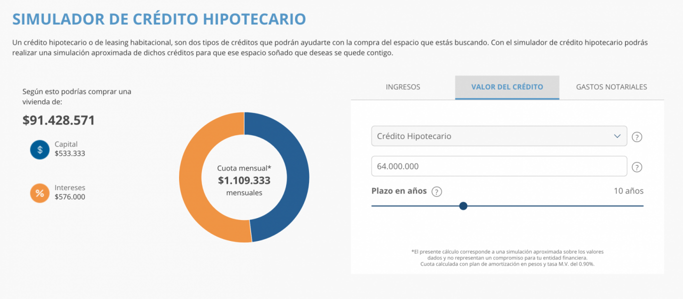 simulador-credito-hipotecario